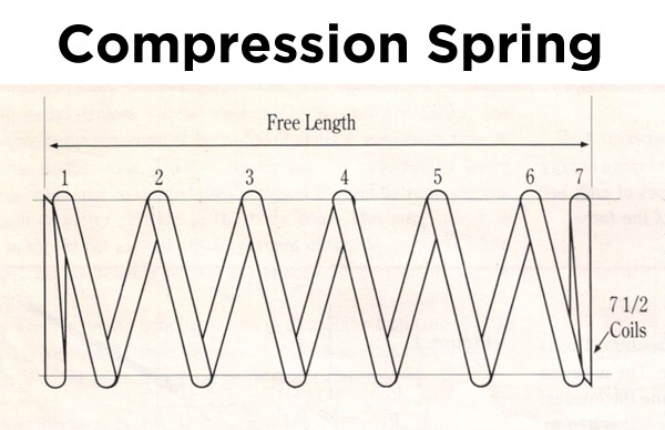 compression-spring.jpg
