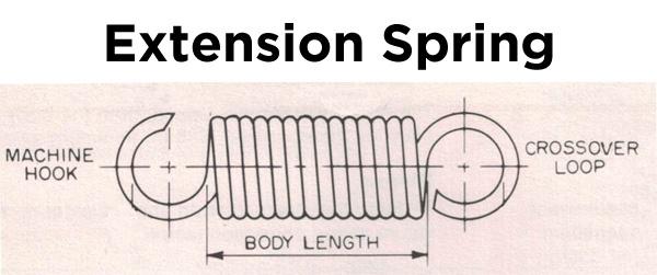 extension-spring.jpg